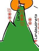 Perfil de la Media Maratón de Bera.Foto: manttale.com