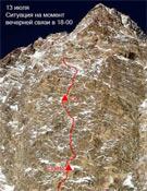 La ruta seguida por los rusos en la Cara Oeste.- Foto: russianclimb.com